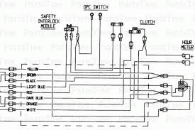 exmark turf tracer wiring diagram exmark turf tracer maintenance exmark turf ranger belts at Exmark 1800 Wiring Diagram