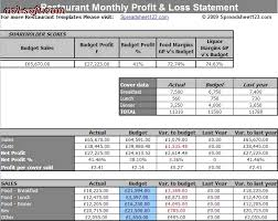 Profit And Loss Statement For Restaurant Template Restaurant Monthly Profit And Loss Statement Template For