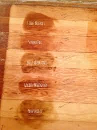 refinishing old wood floors