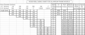Aluminum Channel Chart Aluminum U Channel Size Chart Aluminum U Channel Sizes Chart