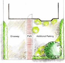 Small Picture front garden with driveway ideas uk Google Search garden