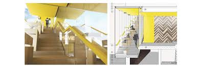 Interior Design Career Options Best Interior Designing Courses Interior Architecture Design Delhi