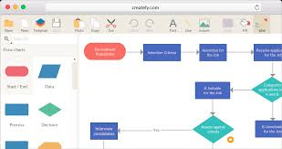 Process Maps Online Magdalene Project Org