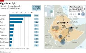 Conflict Chart After Drought Famine And War Ethnic Conflict Now Plagues