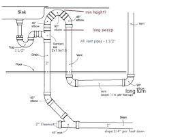 how to vent a bathroom sink drain kitchen faucet vent new vent kitchen sink kitchen drain how to vent a bathroom sink