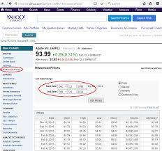 Yahoo Finance Quotes Interesting File Quotescsv Portfolio Slicer