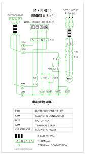 inverter air conditioner inverter air conditioner wiring wiring diagram for air conditioner capacitor pictures of inverter air conditioner wiring