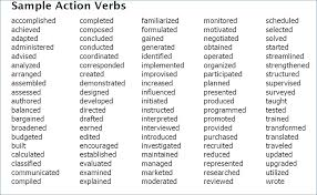 Resume Verbs Awesome 9212 Best Resume Words Action Verbs For Cv Resum Resumes Shalomhouse