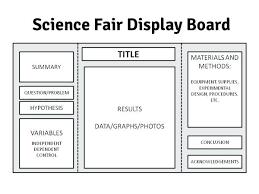 Science Fair Presentation Board Formula89 Co