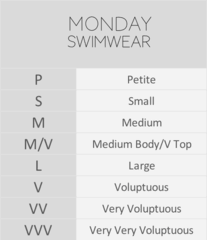 Swimsuit Body Type Chart The Fit Guide Monday Swimwear