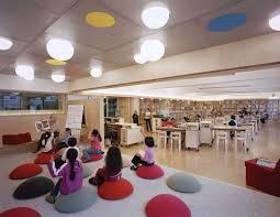 Ny Interior Design School Home Design Ideas Simple Ny Interior Design School