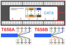 cat6 wiring diagram wall plate rj11 pinout 4 pin at Rj45 Wall Plate Wiring Diagram