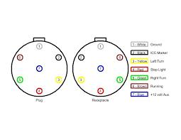 4 flat to 7 blade wiring diagram inspirational 7 6 4 way wiring diagrams heavy haulers