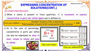 Concentration Of Solutions Expressing Concentration Of Solutions Solutions Class 12 Chemistry
