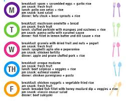 Healthy Meal Chart To Lose Weight Plan Eat Program Lose Weight Without Depriving Yourself Of