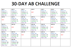 Ladies Who Do Lunch In Kuwait 30 Day Ab Challenge