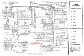 freightliner columbia wiring diagram 36 wiring diagram images 2001 freightliner wiring diagram 2001 freightliner turn signal wiring diagram for freightliner wiring diagram for polaris