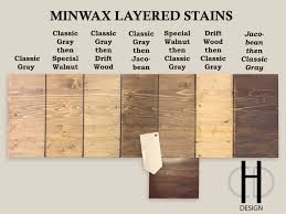 colors of wood furniture. Charming Wood Furniture Colors Minwax Stain Color Study, Classic Grey, Special Walnut, Driftwood Of