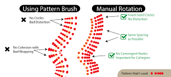 Pattern Brush Illustrator