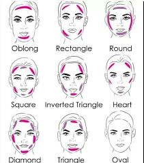 contouring guidelines for all faceshapes sofia roos