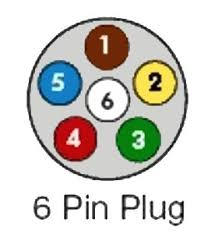 trailer wiring diagrams exploroz articles 6 pin round plug