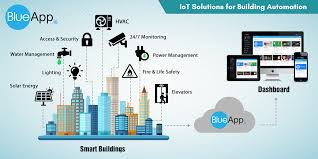 Smart Buildings Smart Buildings Automate Operations With Iot Solutions Amazing Race