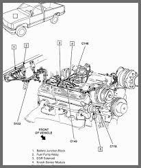 1994 chevy silverado map sensor best of chevrolet 2014 5 3 engine 1994 chevy silverado map sensor cute 1990 civic cluster wiring diagram 1990 engine image of