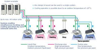 piping schematic trane vrf system Dual Pump Piping Diagram vrf cooling systems wiring diagrams wiring diagram � air conditionservice aircare