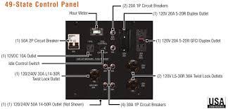 generac gp17500e gp 17500 e 5735 portable generator 17 5 kw 49 state generac gp17500e 5735 portable generator control panel