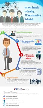 Insider Secrets To Landing A Pharmaceutical Sales Job Infographic