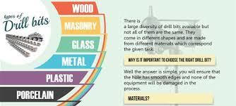 drill bit types. types of drill bits bit
