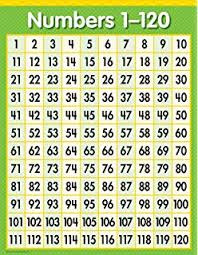 Free 120 Chart Free Printable 120 Chart That Are Resource Suzannes Blog