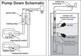 ses controls double float® master pump switch diagrams