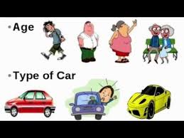 Car Insurance Free Quote Classy Instant Auto Insurance Quotes Car Insurance Free Quotes Automobile