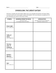 The Great Gatsby Character Chart Worksheet Answers The Great Gatsby Character Analysis Chart Yahoo Image