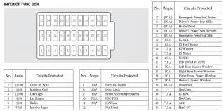 honda accord fuse box diagram classy bright tech pertaining honda accord fuse box diagram 2003 honda accord fuse box diagram admirable honda accord fuse box diagram fine reference
