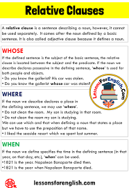 'who' is used only for humans, 'which' is used for animals and inanimate beings, and 'that is used for all. 100 Defining And Non Defining Relative Clauses Examples Lessons For English