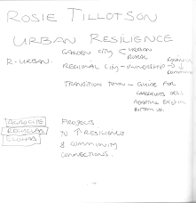 start early and write several drafts about resilience essay organizational resilience mississippi power as a case study 2 what resources to purchase and where to deliver them resilience essay order the required