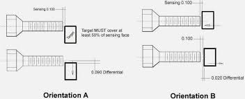 forberg scientific inc how to install 70 series go switch Air Limit Switch at Topworx Limit Switch Wiring Diagram