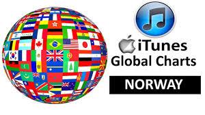 Itunes Single Charts Norway 25 03 2017 Chartexpress