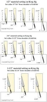 Kreg Jig Depth Chart Kreg Drill Bit Adjustment Jig Depth Project Med Org