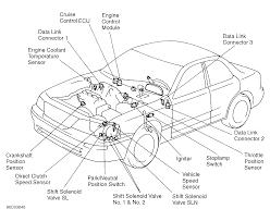 2013 Toyota Avalon Wiring Diagram