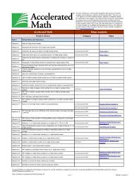 accelerated math grade 4 and khan