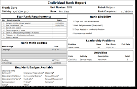 Boy Scouts Of America Rank Advancement Chart 35 Judicious Boy Scout Progression Chart