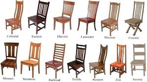 dining room furniture styles. Obsession Types Of Dining Chairs Audacious Ideas Chair Styles Room Furniture Q