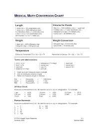Unique Liquid Measurement Conversion Table Chart Liquid
