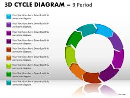 cycle diagrams powerpoint templatesdownload ppt templates  stages editable cycle diagram powerpoint slides