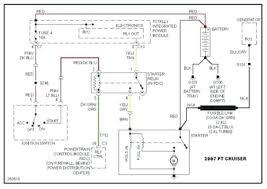 pt cruiser wire diagram wiring diagram show 2004 pt cruiser wiring diagram wiring diagram show pt cruiser wiring diagram pt cruiser wire diagram