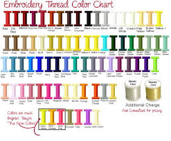 Isacord Thread Chart With Color Names 27 Timeless Pantone Thread Color Chart