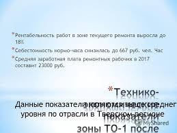 Презентация на тему Автор проекта Капитанов Дмитрий Валерьевич  12 Рентабельность